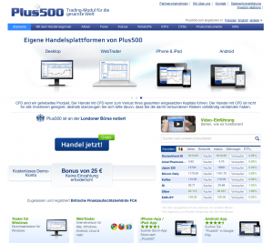 plus500-cfd-forex