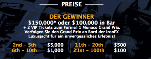 IronFx-Preise