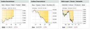 comdirect-informer-aktienkurse-300x100