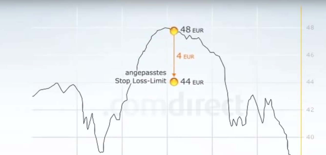 comdirect trailing stop
